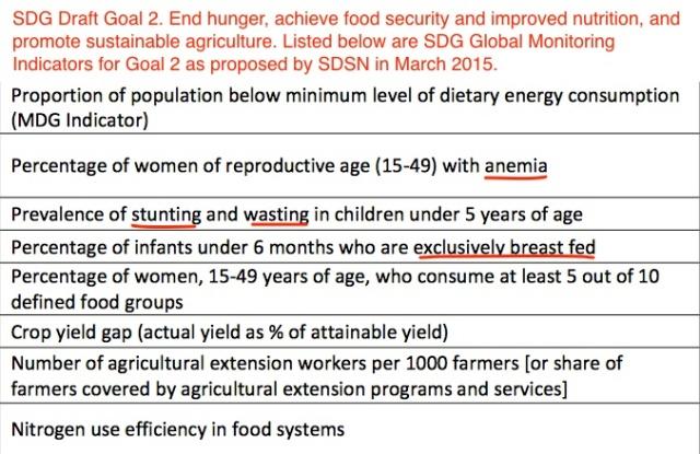 SDG SDSN March 2015 Goal 2
